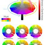 colorwheel_print